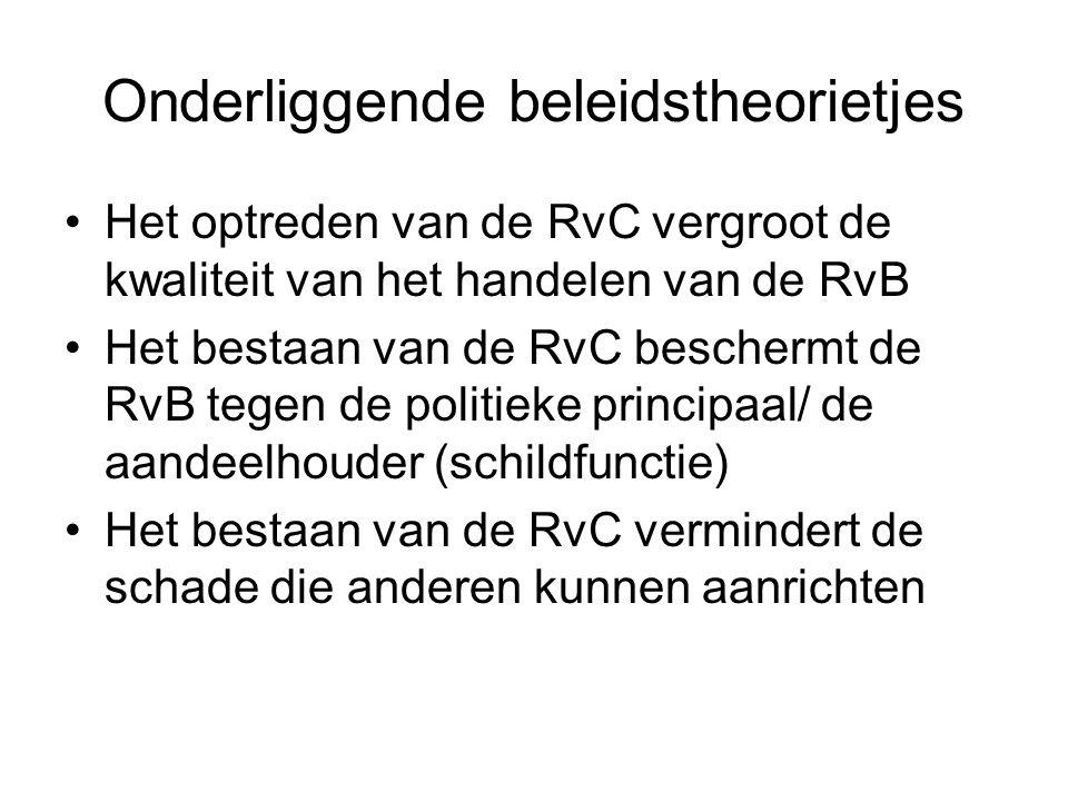Onderliggende beleidstheorietjes Het optreden van de RvC vergroot de kwaliteit van het handelen van de RvB Het bestaan van de RvC beschermt de RvB teg