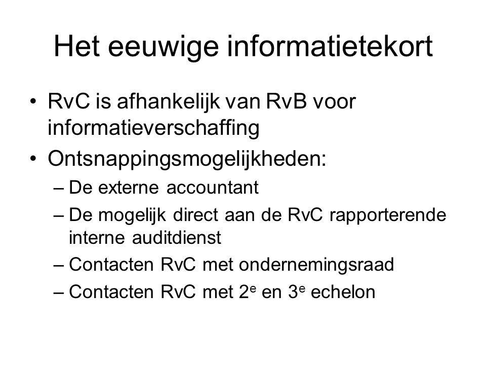 Het eeuwige informatietekort RvC is afhankelijk van RvB voor informatieverschaffing Ontsnappingsmogelijkheden: –De externe accountant –De mogelijk dir