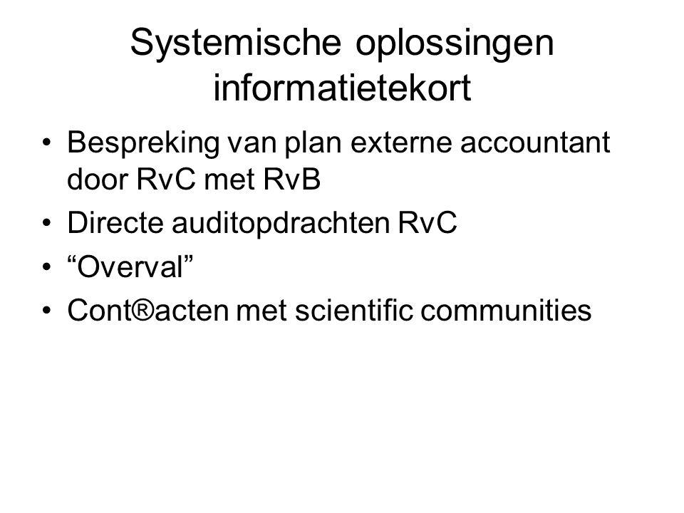 """Systemische oplossingen informatietekort Bespreking van plan externe accountant door RvC met RvB Directe auditopdrachten RvC """"Overval"""" Cont®acten met"""