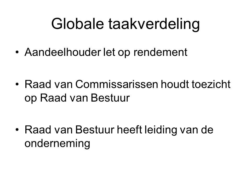 Globale taakverdeling Aandeelhouder let op rendement Raad van Commissarissen houdt toezicht op Raad van Bestuur Raad van Bestuur heeft leiding van de