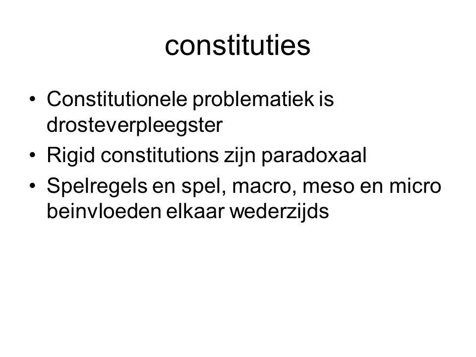 constituties Constitutionele problematiek is drosteverpleegster Rigid constitutions zijn paradoxaal Spelregels en spel, macro, meso en micro beinvloed