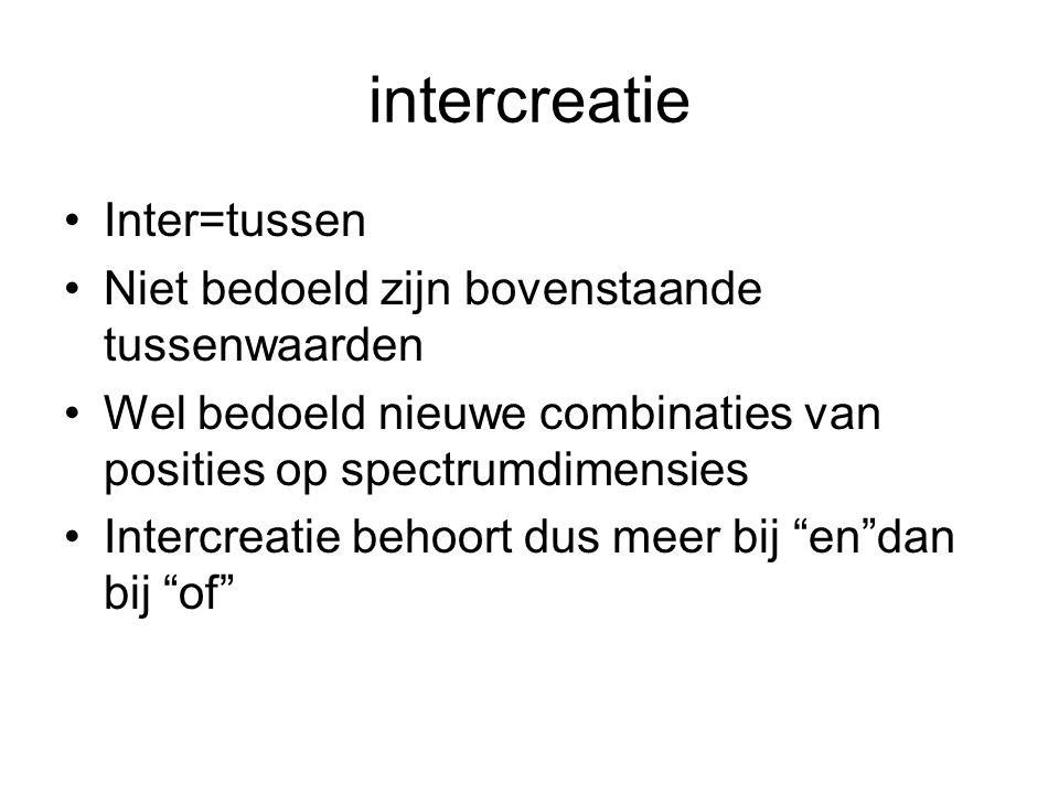 intercreatie Inter=tussen Niet bedoeld zijn bovenstaande tussenwaarden Wel bedoeld nieuwe combinaties van posities op spectrumdimensies Intercreatie b