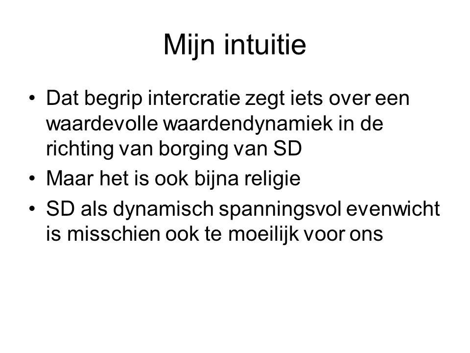 Mijn intuitie Dat begrip intercratie zegt iets over een waardevolle waardendynamiek in de richting van borging van SD Maar het is ook bijna religie SD