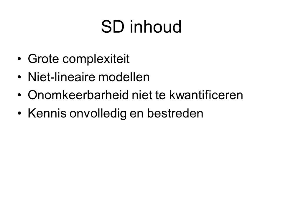 SD inhoud Grote complexiteit Niet-lineaire modellen Onomkeerbarheid niet te kwantificeren Kennis onvolledig en bestreden