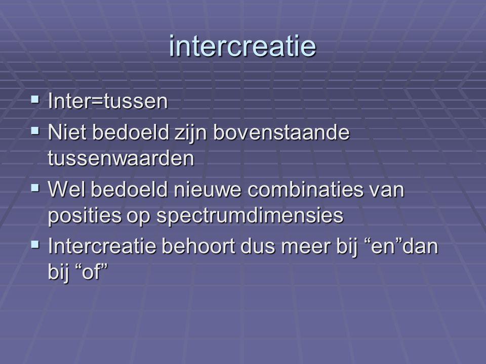 intercreatie  Inter=tussen  Niet bedoeld zijn bovenstaande tussenwaarden  Wel bedoeld nieuwe combinaties van posities op spectrumdimensies  Intercreatie behoort dus meer bij en dan bij of