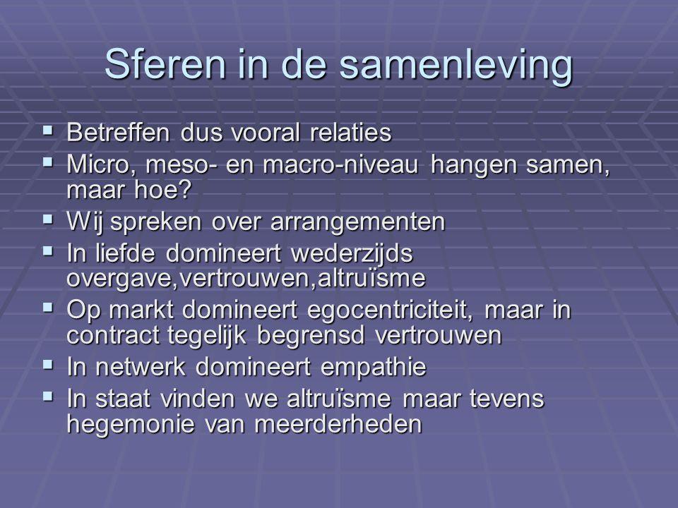 Sferen in de samenleving  Betreffen dus vooral relaties  Micro, meso- en macro-niveau hangen samen, maar hoe.