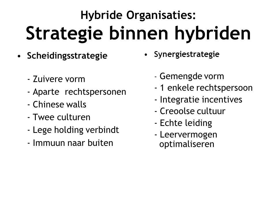Hybride Organisaties: Strategie binnen hybriden Scheidingsstrategie - Zuivere vorm - Aparte rechtspersonen - Chinese walls - Twee culturen - Lege holding verbindt - Immuun naar buiten Synergiestrategie - Gemengde vorm - 1 enkele rechtspersoon - Integratie incentives - Creoolse cultuur - Echte leiding - Leervermogen optimaliseren
