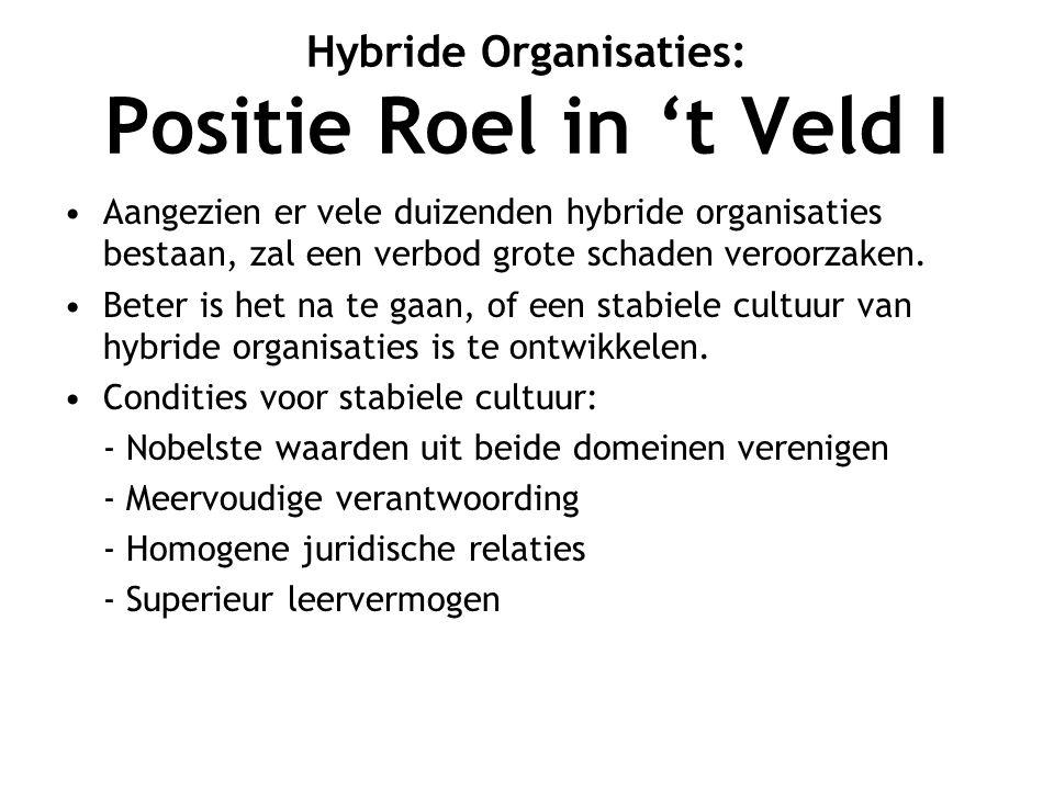 Hybride Organisaties: Positie Roel in 't Veld I Aangezien er vele duizenden hybride organisaties bestaan, zal een verbod grote schaden veroorzaken.