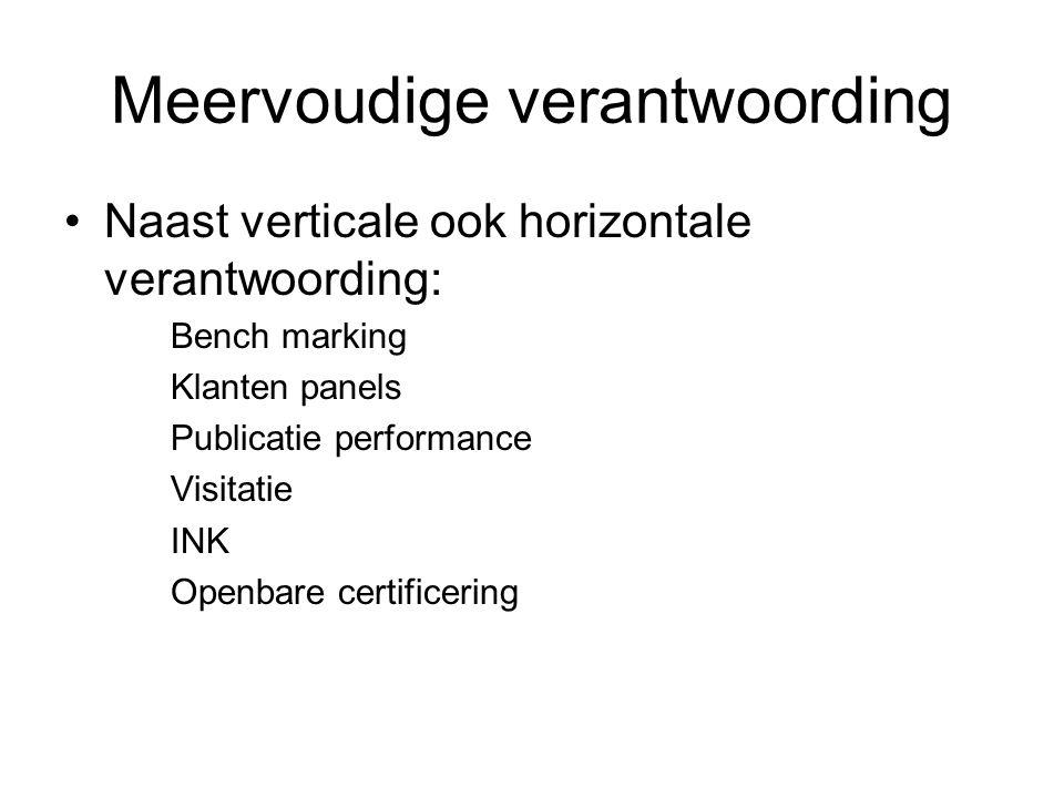 Meervoudige verantwoording Naast verticale ook horizontale verantwoording: Bench marking Klanten panels Publicatie performance Visitatie INK Openbare certificering