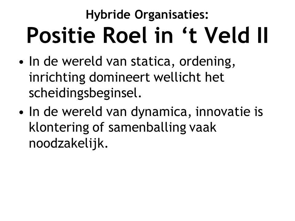Hybride Organisaties: Positie Roel in 't Veld II In de wereld van statica, ordening, inrichting domineert wellicht het scheidingsbeginsel.