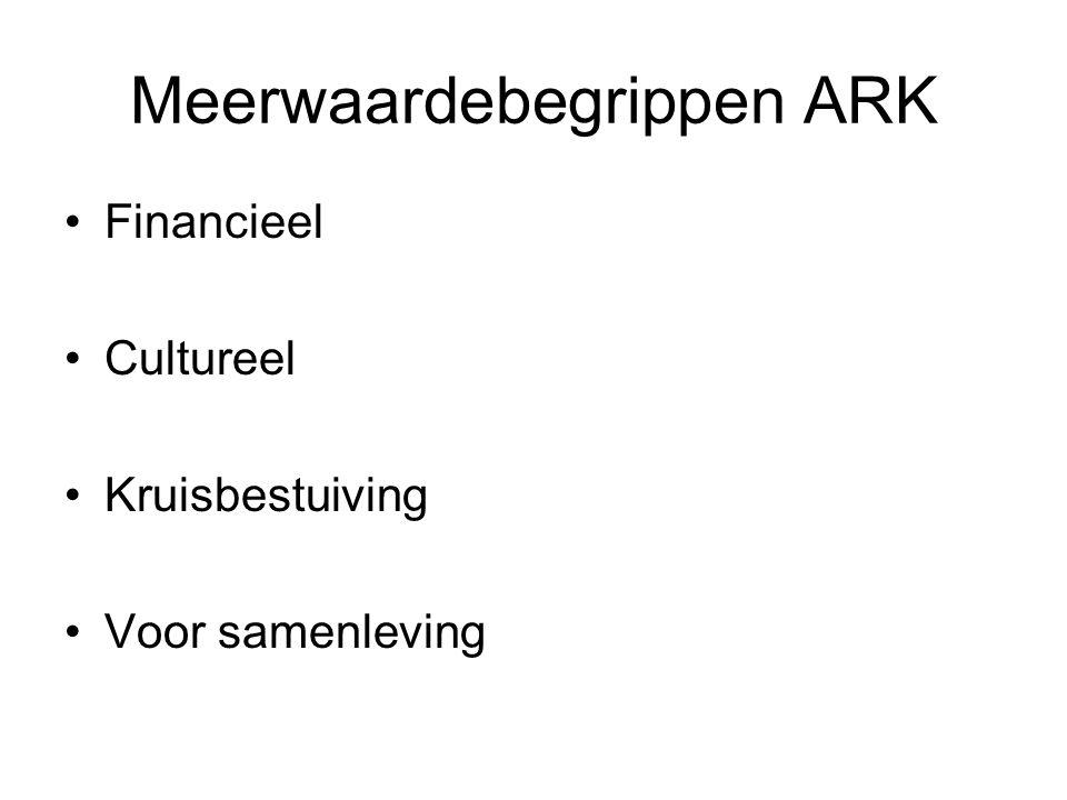 Meerwaardebegrippen ARK Financieel Cultureel Kruisbestuiving Voor samenleving
