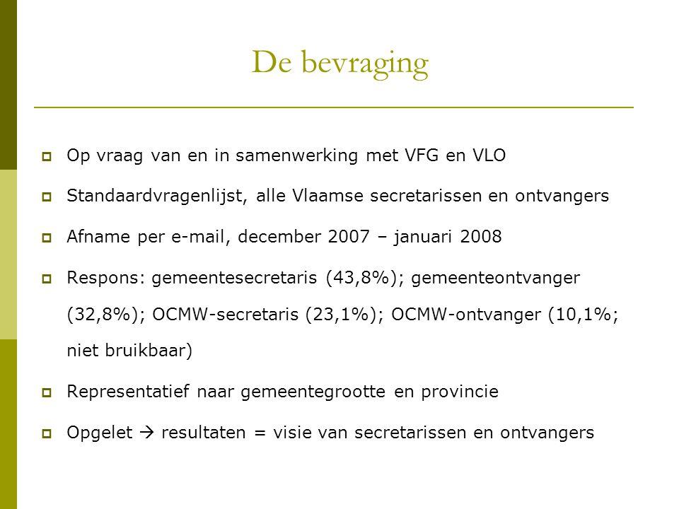 De bevraging  Op vraag van en in samenwerking met VFG en VLO  Standaardvragenlijst, alle Vlaamse secretarissen en ontvangers  Afname per e-mail, de