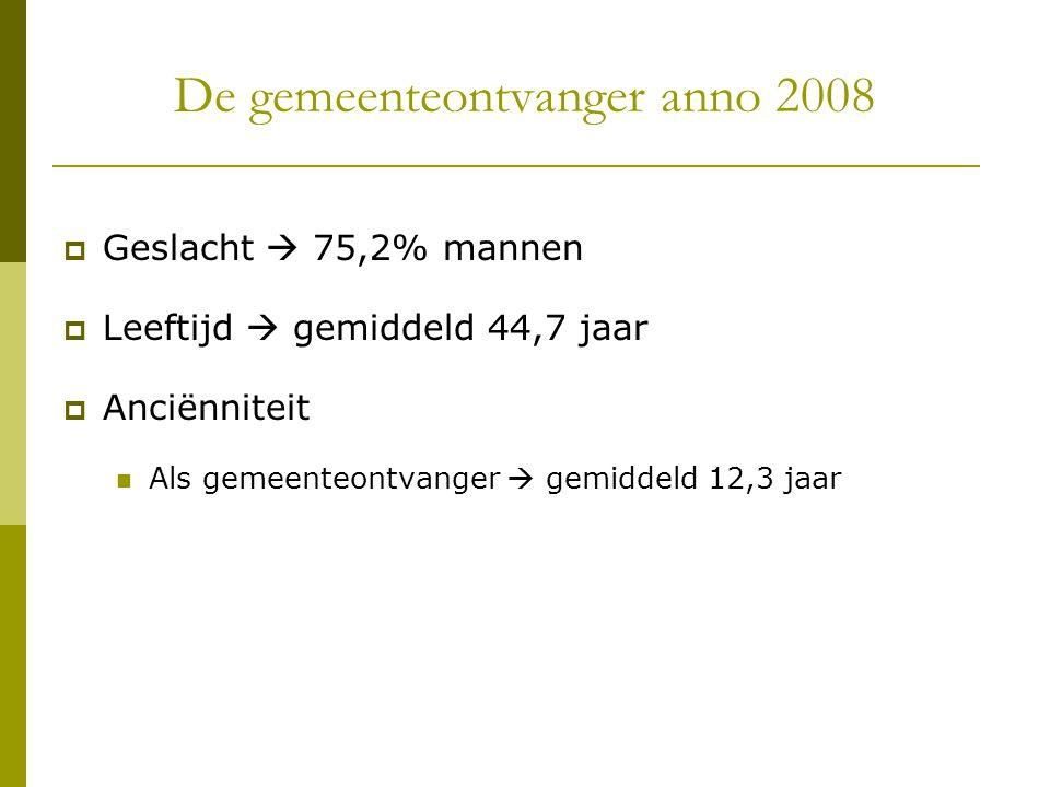 De gemeenteontvanger anno 2008  Geslacht  75,2% mannen  Leeftijd  gemiddeld 44,7 jaar  Anciënniteit Als gemeenteontvanger  gemiddeld 12,3 jaar