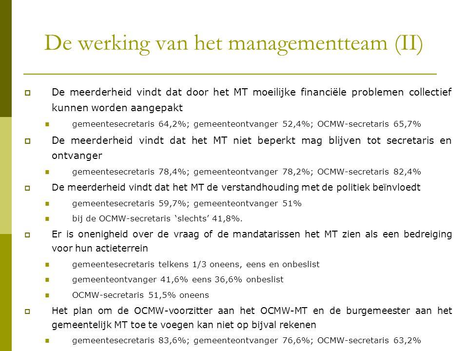De werking van het managementteam (II)  De meerderheid vindt dat door het MT moeilijke financiële problemen collectief kunnen worden aangepakt gemeen