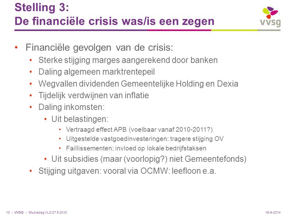 VVSG - Stelling 3: De financiële crisis was/is een zegen Financiële gevolgen van de crisis: Sterke stijging marges aangerekend door banken Daling alge