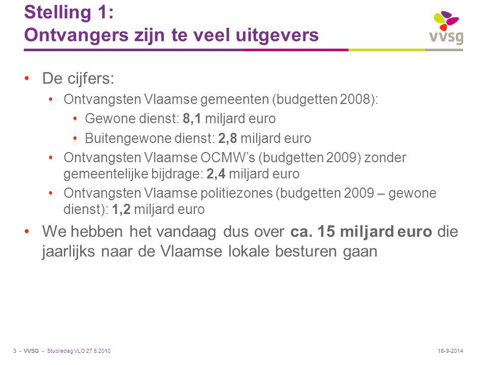 VVSG - Stelling 1: Ontvangers zijn te veel uitgevers De cijfers: Ontvangsten Vlaamse gemeenten (budgetten 2008): Gewone dienst: 8,1 miljard euro Buite
