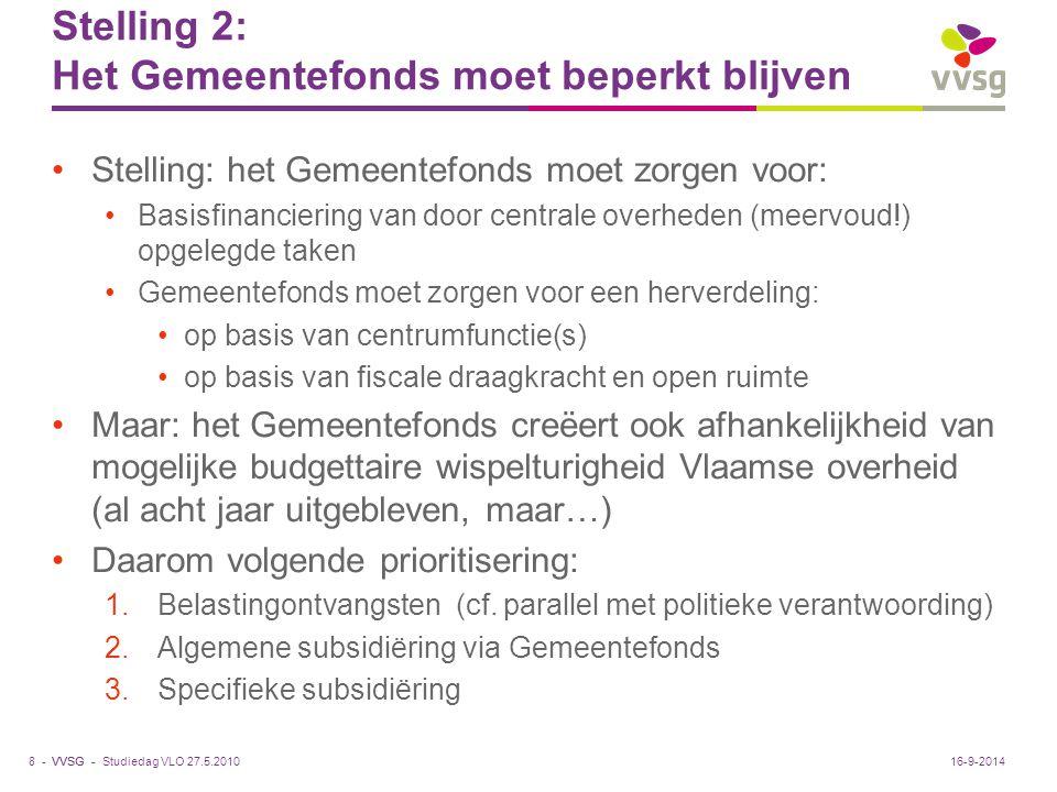 VVSG - Stelling 2: Het Gemeentefonds moet beperkt blijven Stelling: het Gemeentefonds moet zorgen voor: Basisfinanciering van door centrale overheden (meervoud!) opgelegde taken Gemeentefonds moet zorgen voor een herverdeling: op basis van centrumfunctie(s) op basis van fiscale draagkracht en open ruimte Maar: het Gemeentefonds creëert ook afhankelijkheid van mogelijke budgettaire wispelturigheid Vlaamse overheid (al acht jaar uitgebleven, maar…) Daarom volgende prioritisering: 1.Belastingontvangsten (cf.