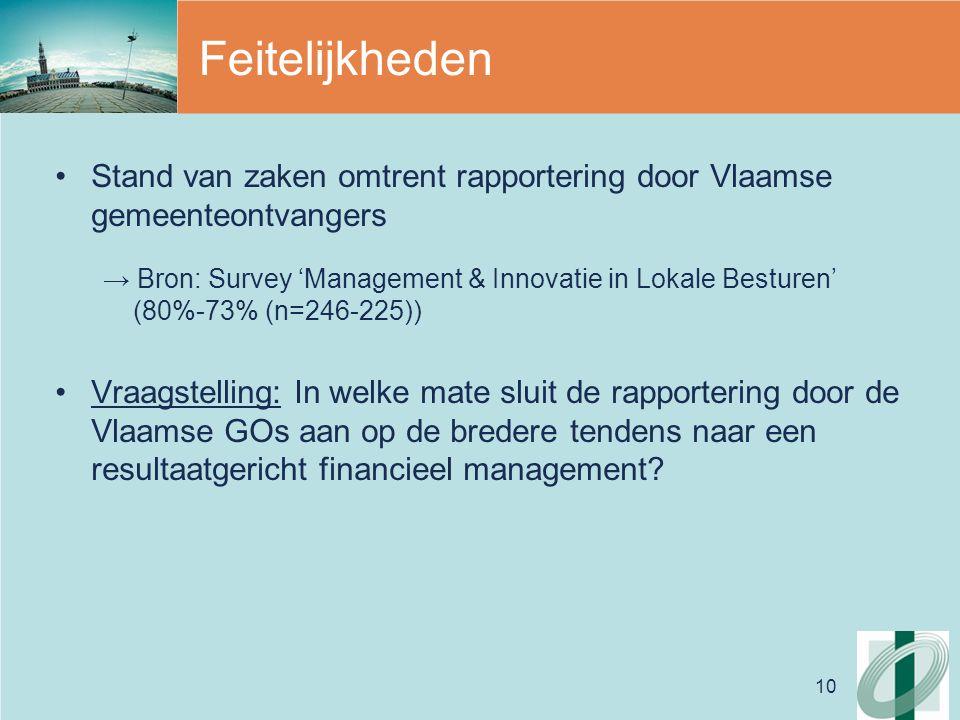 10 Feitelijkheden Stand van zaken omtrent rapportering door Vlaamse gemeenteontvangers → Bron: Survey 'Management & Innovatie in Lokale Besturen' (80%-73% (n=246-225)) Vraagstelling: In welke mate sluit de rapportering door de Vlaamse GOs aan op de bredere tendens naar een resultaatgericht financieel management