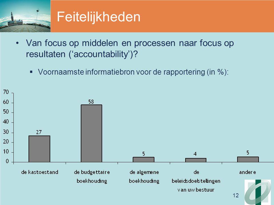 12 Feitelijkheden Van focus op middelen en processen naar focus op resultaten ('accountability').