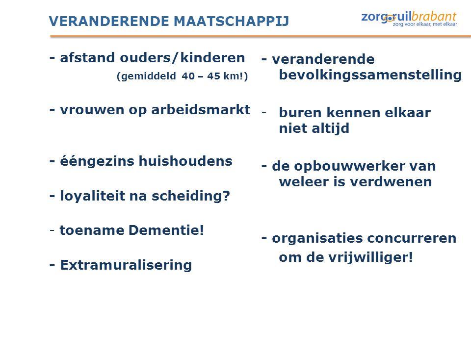 VERANDERENDE MAATSCHAPPIJ - afstand ouders/kinderen (gemiddeld 40 – 45 km!) - vrouwen op arbeidsmarkt - ééngezins huishoudens - loyaliteit na scheidin