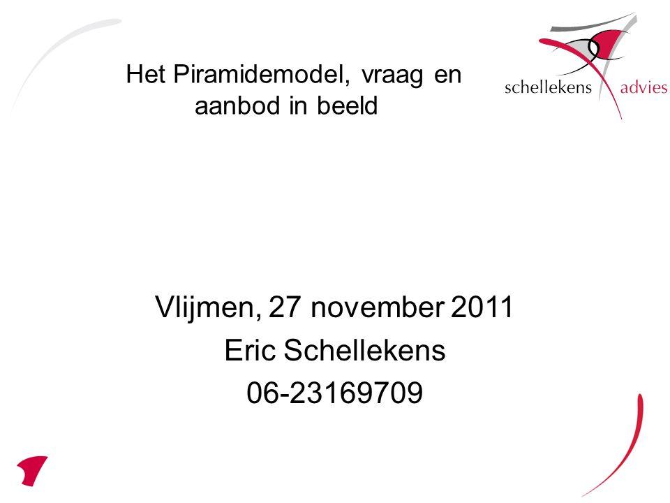 Het Piramidemodel, vraag en aanbod in beeld Vlijmen, 27 november 2011 Eric Schellekens 06-23169709