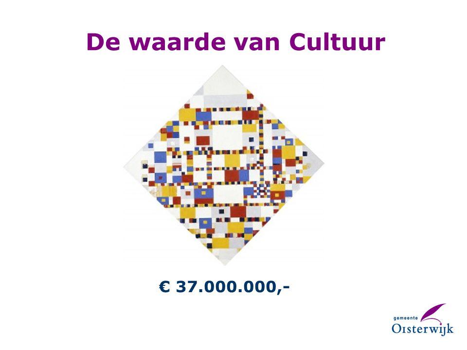 De waarde van educatie € 80.000,-