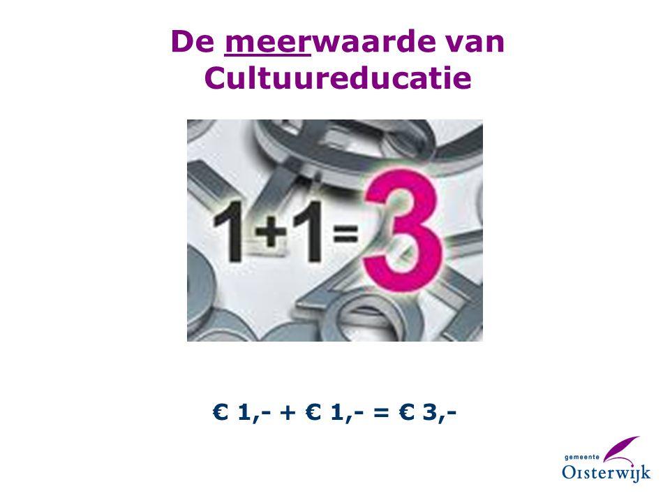 De waarde van Cultuureducatie € 1,- + € 1,- = € 3,- De meerwaarde van