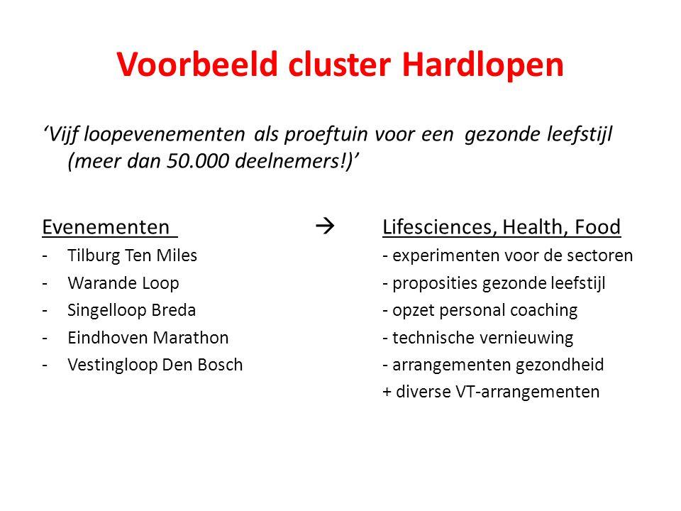 Voorbeeld cluster Hardlopen 'Vijf loopevenementen als proeftuin voor een gezonde leefstijl (meer dan 50.000 deelnemers!)' Evenementen  Lifesciences,