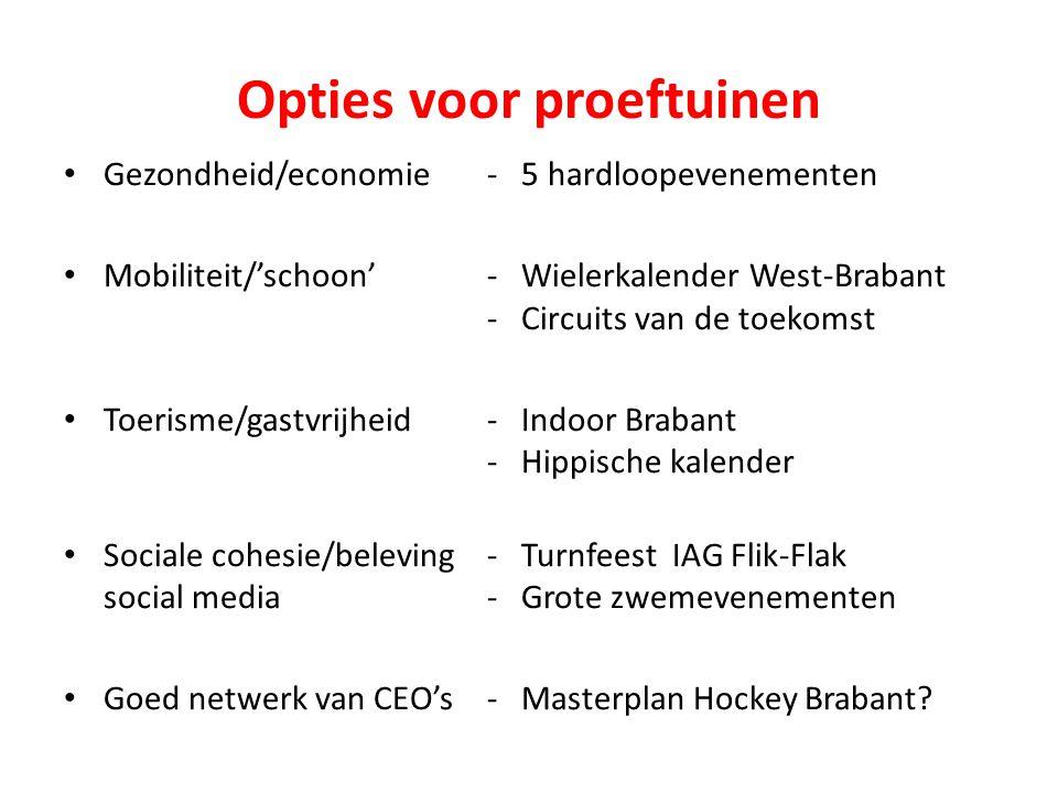 Opties voor proeftuinen Gezondheid/economie- 5 hardloopevenementen Mobiliteit/'schoon'- Wielerkalender West-Brabant - Circuits van de toekomst Toerism