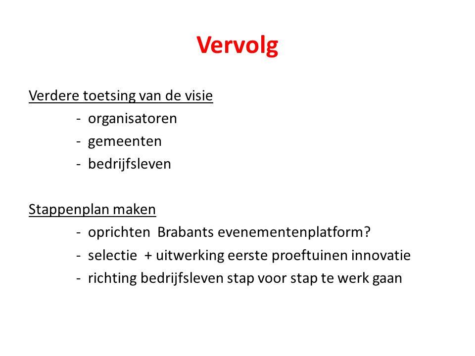Vervolg Verdere toetsing van de visie - organisatoren - gemeenten - bedrijfsleven Stappenplan maken - oprichten Brabants evenementenplatform? - select