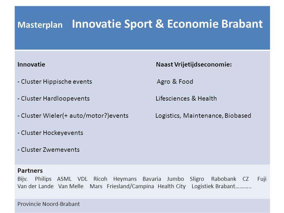 Masterplan Innovatie Sport & Economie Brabant Innovatie Naast Vrijetijdseconomie: - Cluster Hippische events Agro & Food - Cluster Hardloopevents Life