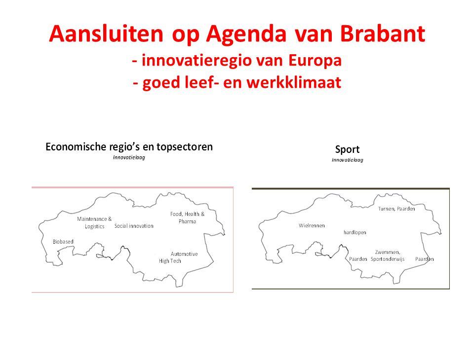 Aansluiten op Agenda van Brabant - innovatieregio van Europa - goed leef- en werkklimaat