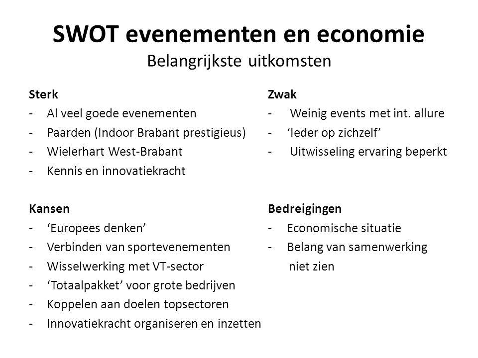 SWOT evenementen en economie Belangrijkste uitkomsten SterkZwak -Al veel goede evenementen- Weinig events met int. allure -Paarden (Indoor Brabant pre