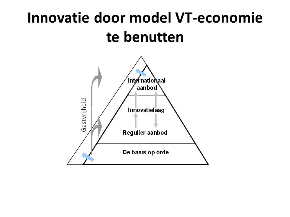 Innovatie door model VT-economie te benutten
