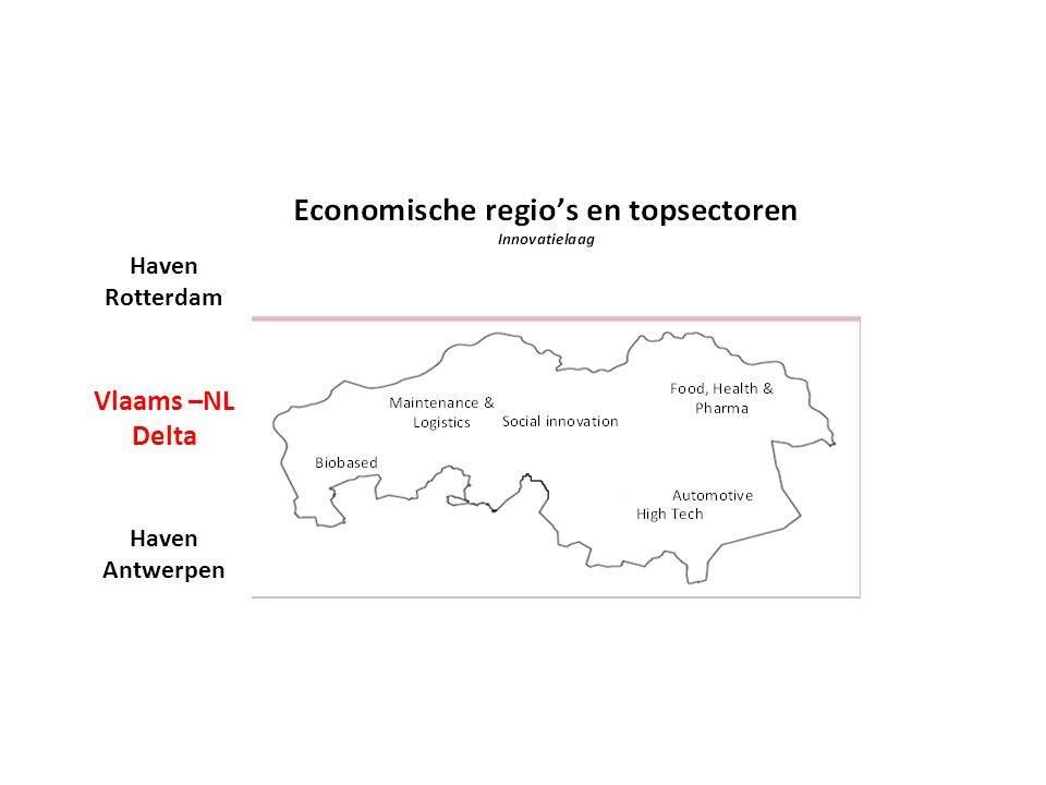 Haven Rotterdam Vlaams –NL Delta Haven Antwerpen