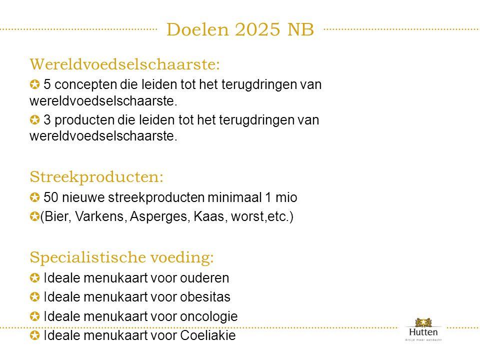 Doelen 2025 NB Wereldvoedselschaarste: ✪ 5 concepten die leiden tot het terugdringen van wereldvoedselschaarste.