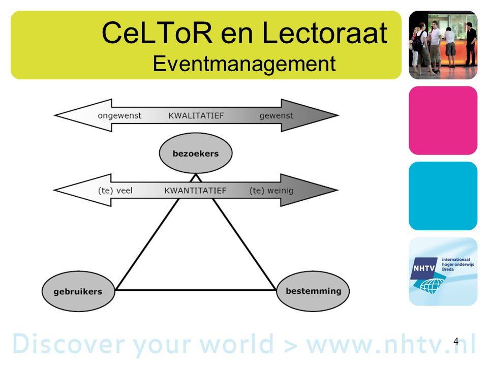 CeLToR en Lectoraat Eventmanagement 4