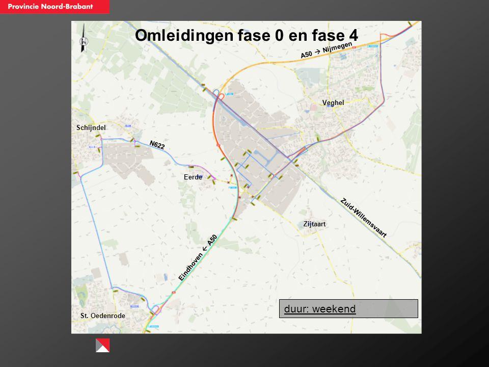 Omleidingen fase 0 en fase 4 Veghel Eerde Schijndel St. Oedenrode Zijtaart A50  Nijmegen Eindhoven  A50 Zuid-Willemsvaart N622 duur: weekend
