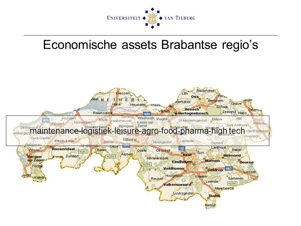 Economische assets Brabantse regio's maintenance-logistiek-leisure-agro-food-pharma-high tech