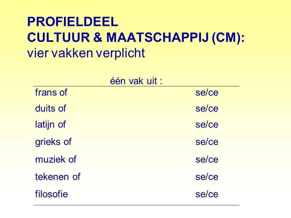 ck1(cultuurvak) - algemene natuur- wetenschappen.* se bewegingsonderwijs - godsdienst* se profielwerkstuk* se maatschappijleer* se excursieweek - orië