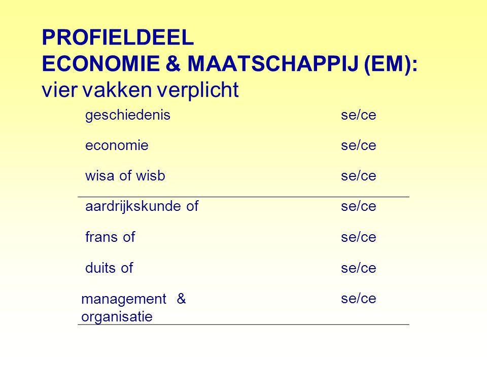 geschiedenis se/ce wisc of wisa of wisb se/ce aardrijkskunde of se/ce economie se/ce