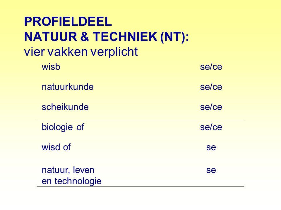 PROFIELDEEL NATUUR & GEZONDHEID(NG): vier vakken verplicht wisa of wisb se/ce biologie se/ce scheikunde se/ce natuurkunde of se/ce aardrijkskunde of s