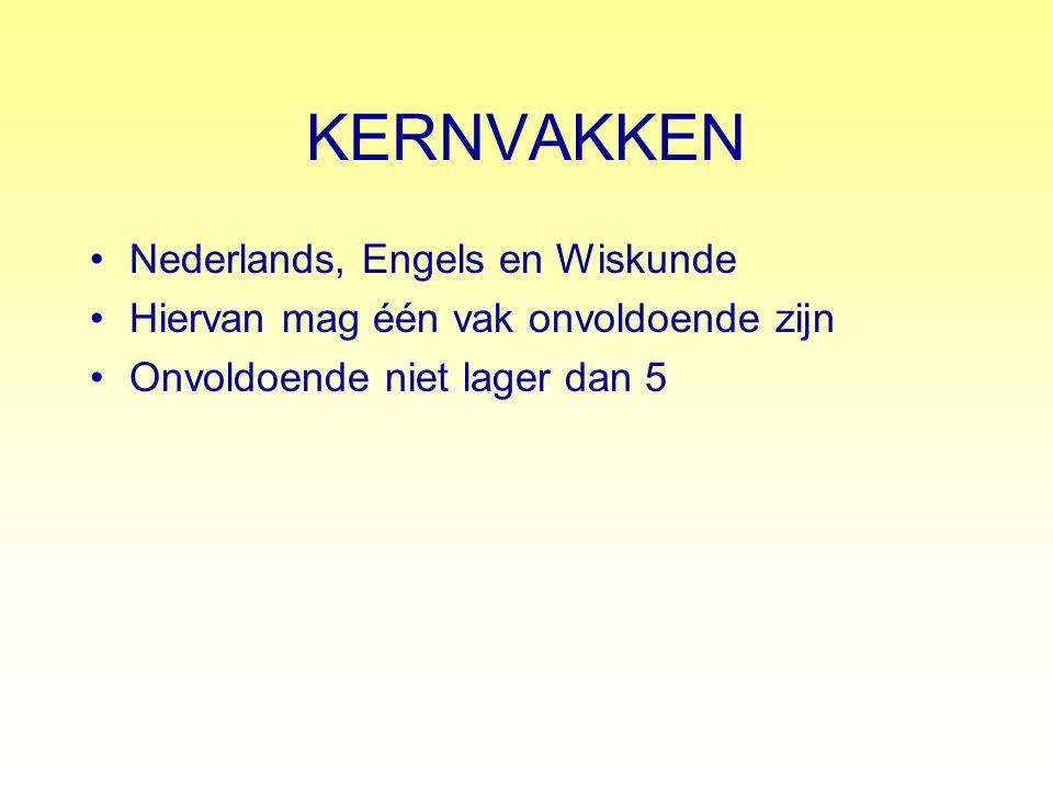 PROFIELKEUZE VWO 3 Gemeenschappelijk deel: naast nederlands en engels nog één taal verplicht netl, entl, fatl - dutl - lakc - grkc, ma, ck1, anw, lo, gd, ov, pws, exc Profieldelen: CM: vier vakken verplicht: fatl - dutl - lakc - grkc - mu - te - fi, ges, wisc - wisa – wisb, econ - ak EM: vier vakken verplicht: ges, econ, wisa – wisb, mo - ak - dutl - fatl NG: vier vakken verplicht: wisa – wisb, schk, biol, ak - nat - nlt NT: vier vakken verplicht: wisb, nat, schk, nlt - biol - wisd Vrije deel ( één vak verplicht van minimaal 440 sbu, maximaal twee vakken) fatl, dutl, s-e, lakc, grkc, ges, fi, mu, te, ib, ak, econ, nlt, mo, nat, wisd, schk, biol