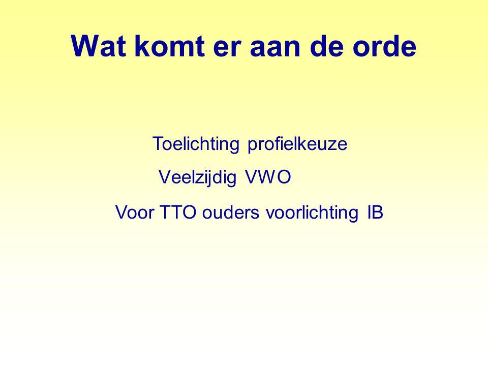Voorlichting Profielkeuze VWO 3 2013/2014 door: Ina Verbeek i.verbeek@reviusdoorn.nl