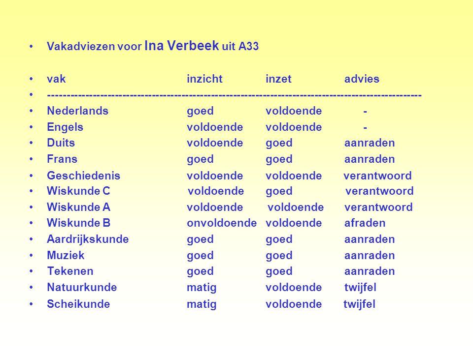 Vakkenmarkt 3 februari 19.00-20.30 in Doorn www.revius.nl onder: leerling—decanaat- alles over de examenvakken 27 februari: lessencaroussel