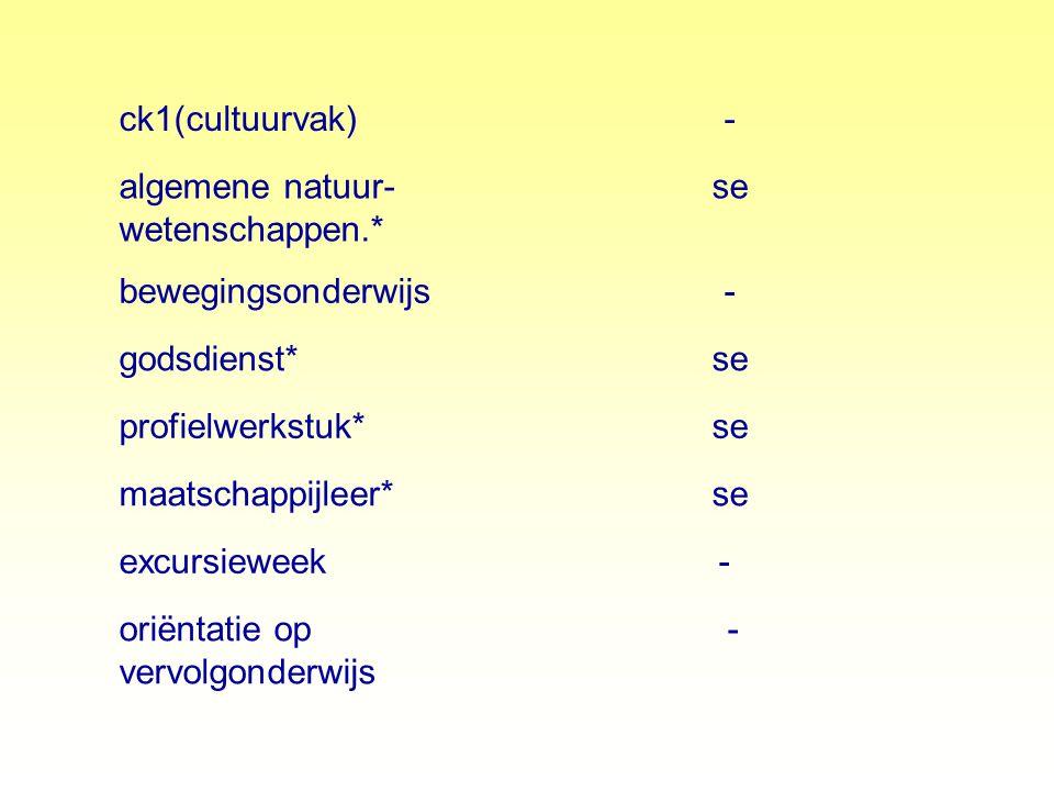 Gemeenschappelijk deel Verplichte vakken voor elke ll: vak toetsing nederlands se/ce engels se/ce duits of se/ce frans of se/ce latijn of se/ce grieks