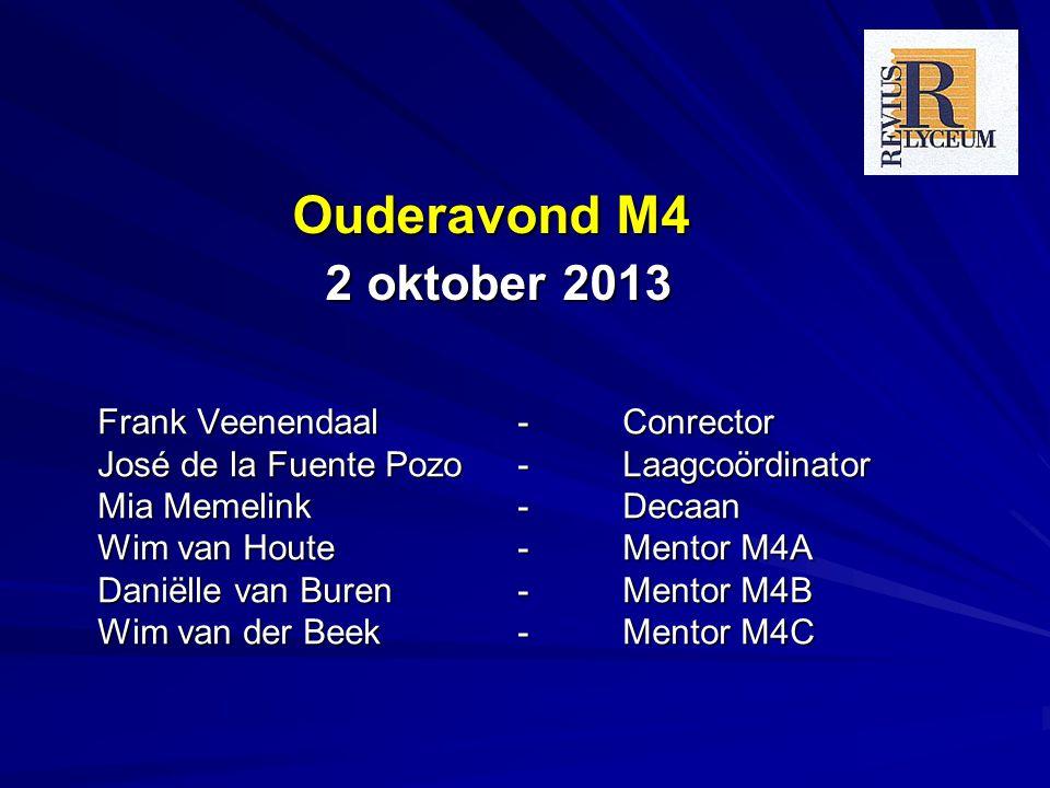 Ouderavond M4 2 oktober 2013 Frank Veenendaal - Conrector José de la Fuente Pozo - Laagcoördinator Mia Memelink - Decaan Wim van Houte- Mentor M4A Dan