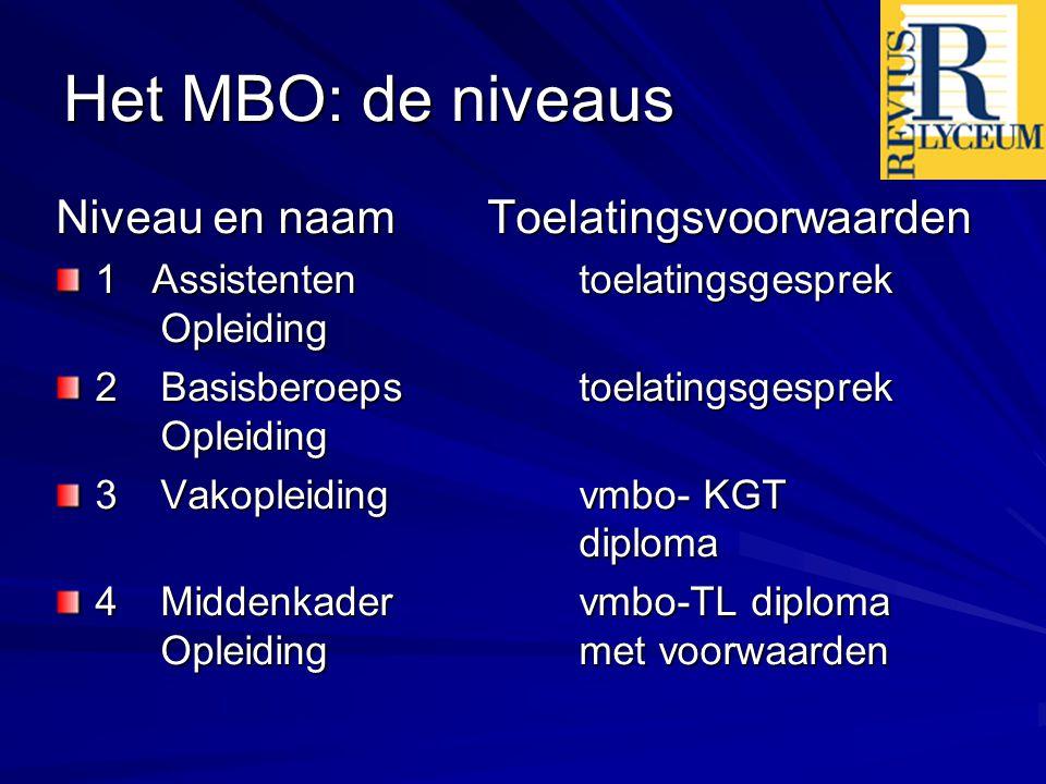 Het MBO: de niveaus Niveau en naam Toelatingsvoorwaarden 1 Assistententoelatingsgesprek Opleiding 2 Basisberoepstoelatingsgesprek Opleiding 3Vakopleid