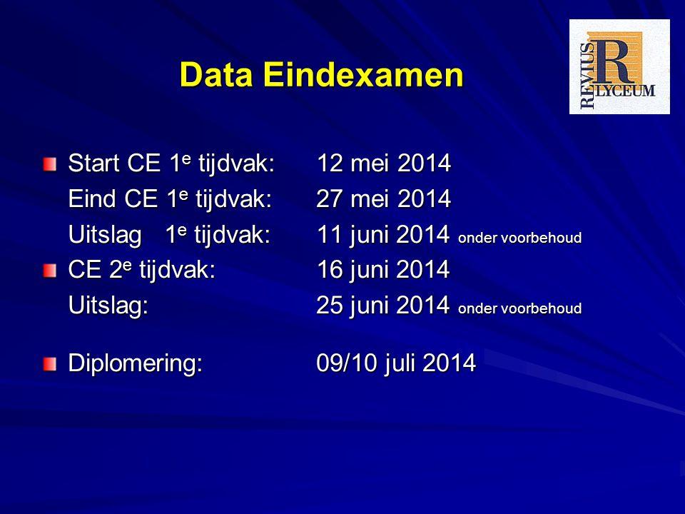 Data Eindexamen Start CE 1 e tijdvak: 12 mei 2014 Eind CE 1 e tijdvak: 27 mei 2014 Uitslag 1 e tijdvak: 11 juni 2014 onder voorbehoud CE 2 e tijdvak: