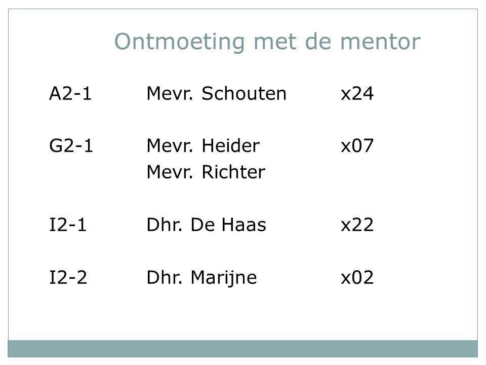 Ontmoeting met de mentor A2-1Mevr. Schoutenx24 G2-1Mevr. Heiderx07 Mevr. Richter I2-1Dhr. De Haasx22 I2-2Dhr. Marijnex02